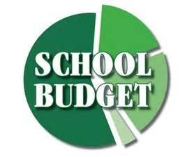 2022 Expenditure Budget